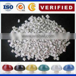 Polypropylene PP recycled materials for PP masterbatch