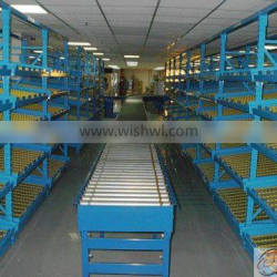 Steel Carton Flow Racking
