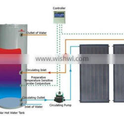 chinese solar selective coating for solar collector system for home