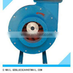 4-70 Industrial forced Centrifugal blower