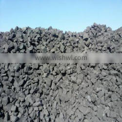 Foundry coke from china