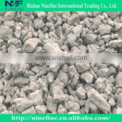 china low ash foundry coke specification