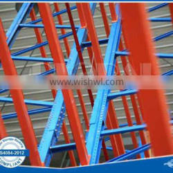 Row Spacer of storage racking system