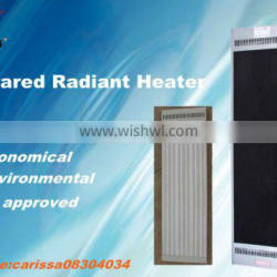 CE approval 1500W radiant heating panel