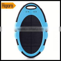 External Lamp Solar Charger For Mobile Phone 5V 8A