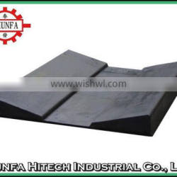 High Quality Protective Rubber Coil Pad