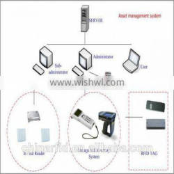 Cost-effective RFID APP for RFID Readers with High Performance