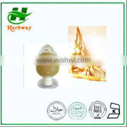 Top Quality Tongkat Ali extract