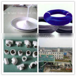 China Powerful Manufacturer ISO certification pvc paste resin