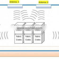 Best Seller RFID Apparel Inventory Software by China RFID Manufacturer