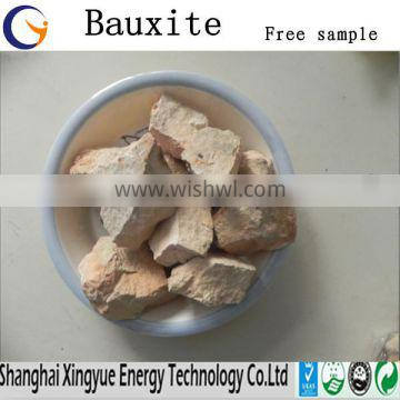 Chinese Calcined Bauxite with Low Price