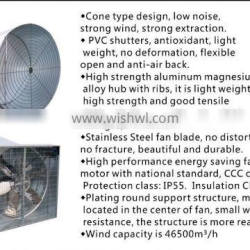 butterfly type cone fan for poultry and greenhouse in china