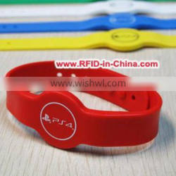 Passive High Frequency RFID People Tracking with Classic 1K RFID Wristbands
