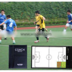 Your Best Choice for Referee Use in training - Soccer Coach Board