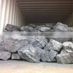 Different Size Foundry Coke 60-90mm, 90-150mm, 80-120mm,,