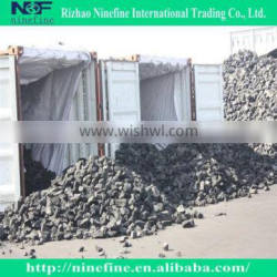 high quality low sulphur met/foundry coke with high fixed carbon