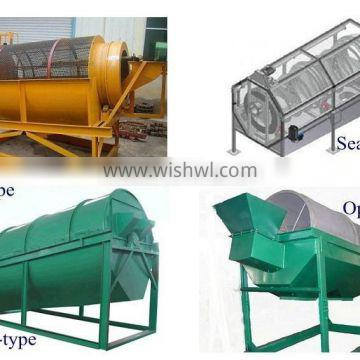 001A High Quality Resin Sand Processing Line for Foundry