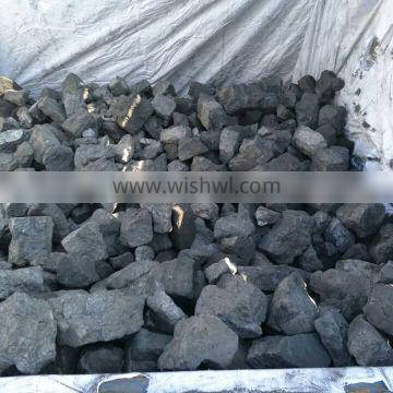 Foundry coke with low sulfur 0.6% max