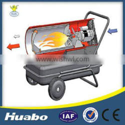 Factory Price Poultry Chicken Flat Coil Oil Heater