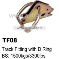 TF08 Track Fitting