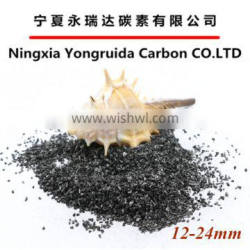 Low sulfur calcined petroleum coke specification for foundry