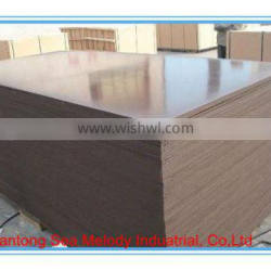 Best Quality Construction Wall Formwork