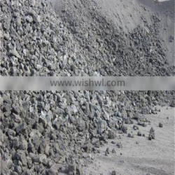 70-100mm Foundry Coke at lowest price