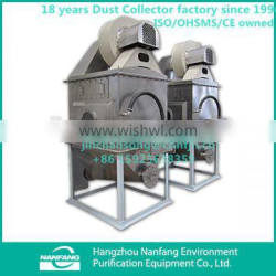 99.9% High Efficiency ZH-2# Watery Dust Collecting System Powder Dust Purification Machine