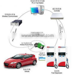 vehicle identification reader & receiver & systems for fueling